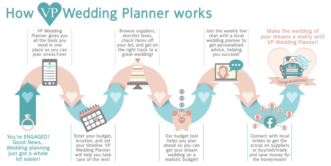vp wedding planner